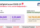 COVID-19 vaccination tracker launched; Now you can check daily vaccine stats