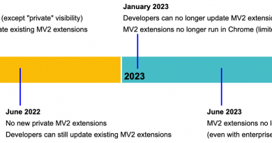 Manifest v2 Chrome extensions will stop working in June 2023